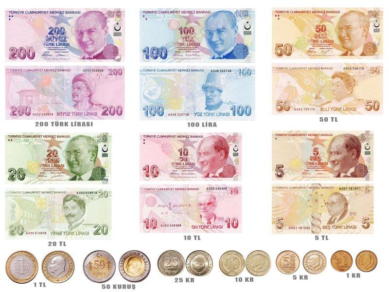 Image Result For Euro Lira